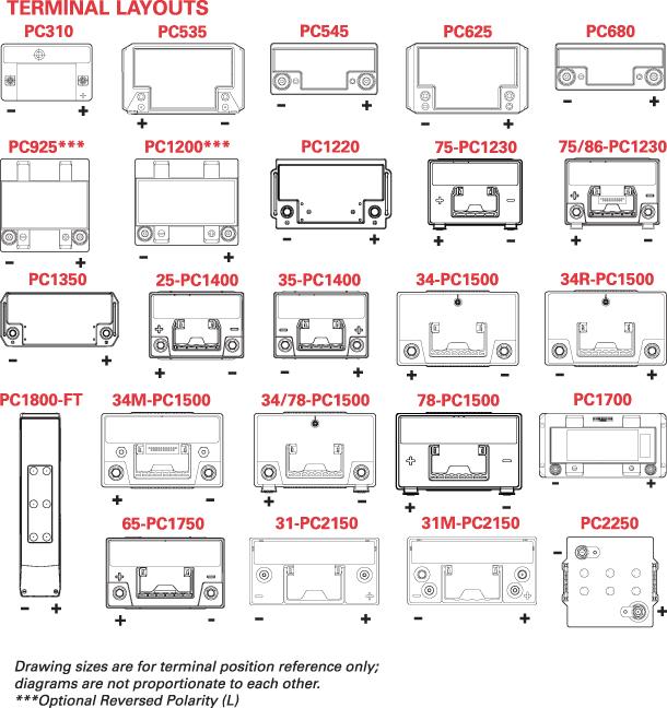 batteries devon 4x4 4x4 specialists. Black Bedroom Furniture Sets. Home Design Ideas