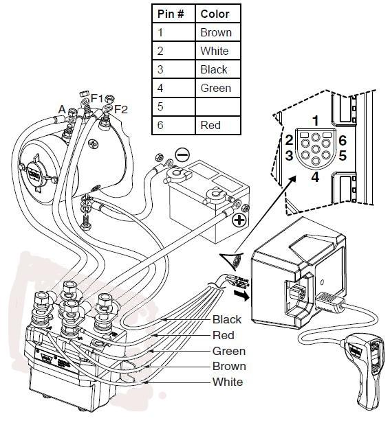 Warn Contactor Switch Wiring Diagram 100 [ warn atv winch switch wiring diagram ] dual battery setup warn winch wireless remote wiring diagram at edmiracle.co